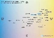 ファゴット完成リード比較表