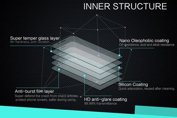 【ネコポス送料無料】Zenfone Max  (ZC550KL)  強化ガラスフィルム ナノコーティング 硬度9H  [7]
