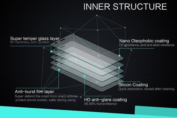 【ネコポス送料無料】HUAWEI GR5 強化ガラスフィルム ナノコーティング 硬度9H  [7]