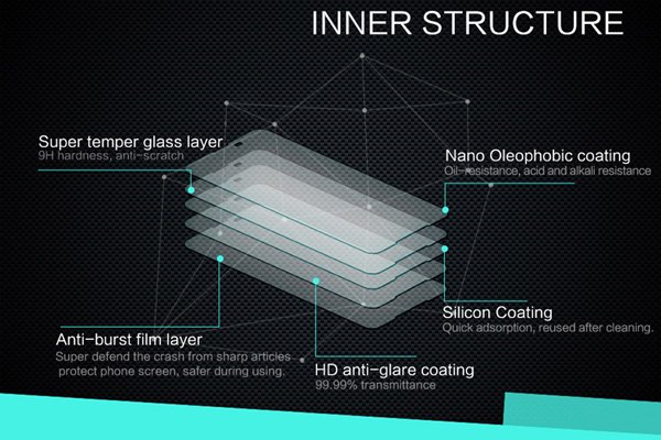 【ネコポス送料無料】Microsoft LUMIA650 強化ガラスフィルム ナノコーティング 硬度9H  [7]