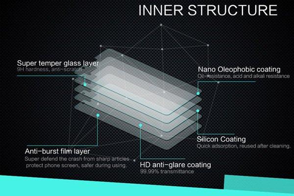 【ネコポス送料無料】Huawei P9 強化ガラスフィルム ナノコーティング 硬度9H  [6]