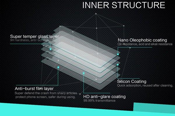 【ネコポス送料無料】Huawei G9 Lite 強化ガラスフィルム ナノコーティング 硬度9H  [7]