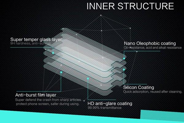 【ネコポス送料無料】HTC 10 強化ガラスフィルム ナノコーティング 硬度9H  [6]
