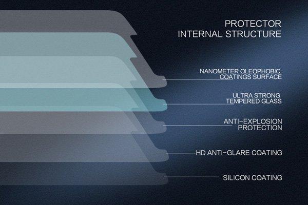 【ネコポス送料無料】Motorola Moto Z 強化ガラスフィルム ナノコーティング 硬度9H [6]