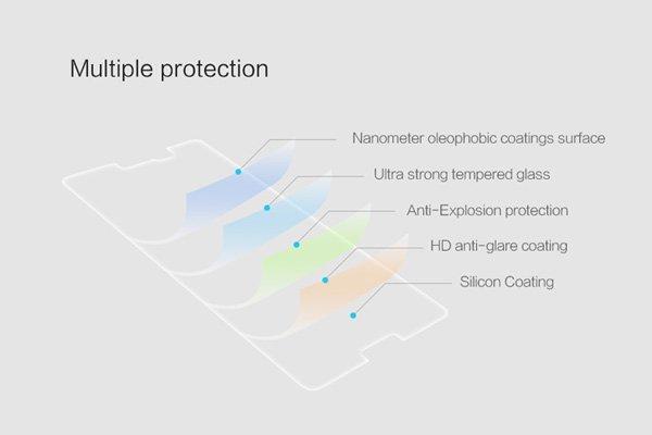 【ネコポス送料無料】Xperia X 強化ガラスフィルム ナノコーティング 硬度9H  [6]