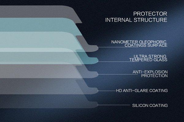 【ネコポス送料無料】XIAOMI(小米)紅米PRO 強化ガラスフィルム ナノコーティング 硬度9H [6]