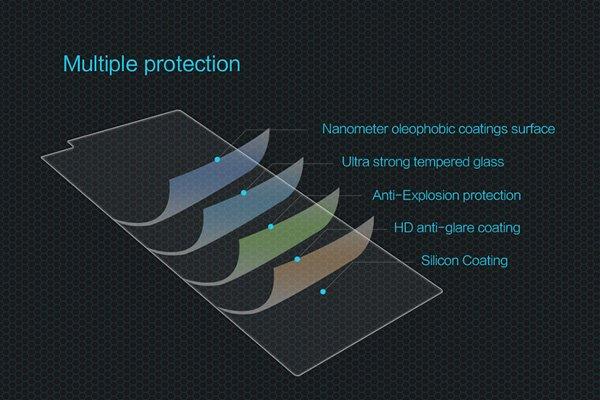 【ネコポス送料無料】LG V20 強化ガラスフィルム ナノコーティング 硬度9H  [7]
