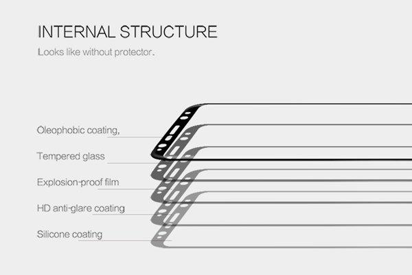 【ネコポス送料無料】Galaxy S8 強化ガラスフィルム ナノコーティング 硬度9H [7]