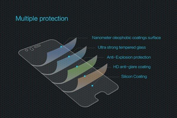 【ネコポス送料無料】Xiaomi (小米) Mi6 強化ガラスフィルム ナノコーティング 硬度9H  [6]