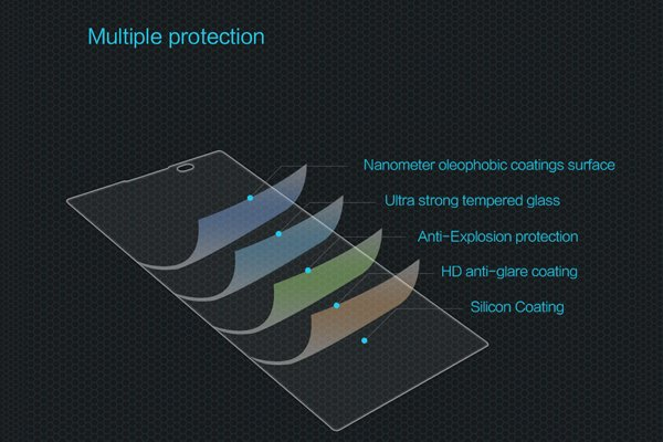 【ネコポス送料無料】Xperia L1 強化ガラスフィルム ナノコーティング 硬度9H  [7]