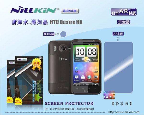 【ネコポス送料無料】HTC Desire HD用 液晶保護フィルムセット クリスタルクリアタイプ  [3]