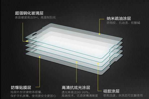 【ネコポス送料無料】Xperia T2 Ultra (D5322) 強化ガラスフィルム ナノコーティング 硬度9H  [4]