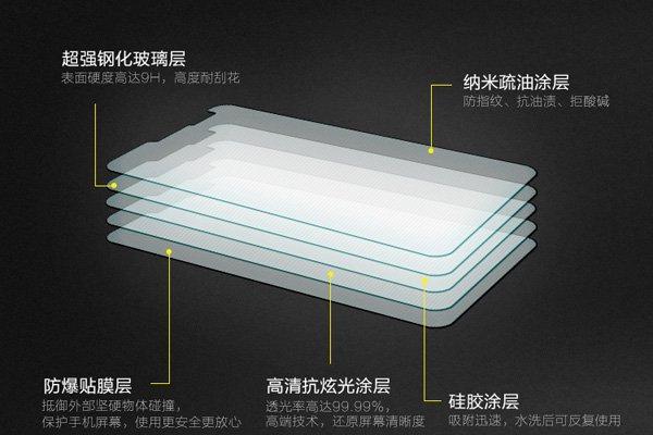 【ネコポス送料無料】Huawei Ascend Mate2 強化ガラスフィルム ナノコーティング 硬度9H  [4]