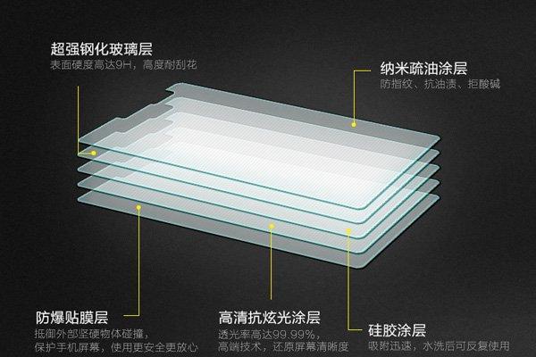 【ネコポス送料無料】Lenovo Vibe Z (K910) 強化ガラスフィルム ナノコーティング 硬度9H  [4]