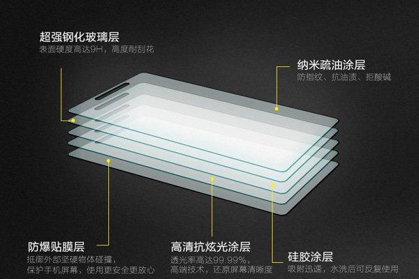【ネコポス送料無料】Xiaomi (小米) 紅米Note 強化ガラスフィルム ナノコーティング 硬度9H  [4]