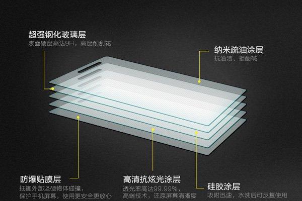 【ネコポス送料無料】Huawei Ascend P7 強化ガラスフィルム ナノコーティング 硬度9H  [3]