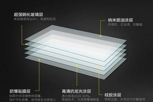 【ネコポス送料無料】HTC One (M8) 強化ガラスフィルム ナノコーティング 硬度9H  [3]