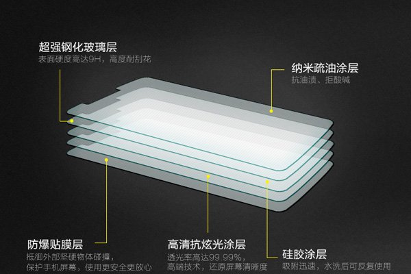 【ネコポス送料無料】LG G3 強化ガラスフィルム ナノコーティング 硬度9H  [4]