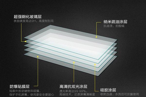 【ネコポス送料無料】HTC One mini2 強化ガラスフィルム ナノコーティング 硬度9H  [3]