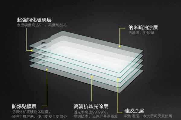 【ネコポス送料無料】Xperia T3 (D5103) 強化ガラスフィルム ナノコーティング 硬度9H  [4]