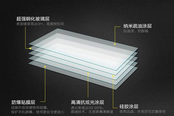 【ネコポス送料無料】Huawei MediaPad M1 8.0 強化ガラスフィルム ナノコーティング 硬度9H  [5]