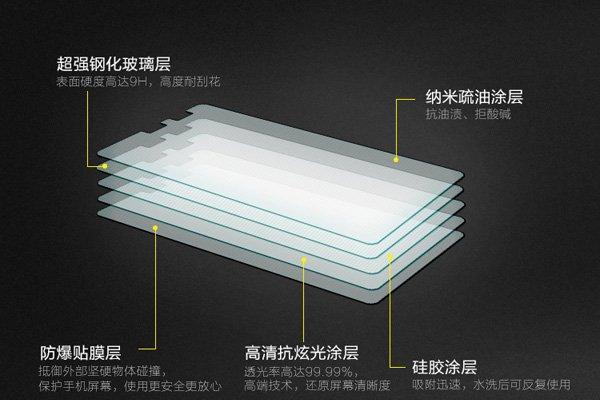 【ネコポス送料無料】NOKIA X2 強化ガラスフィルム ナノコーティング 硬度9H  [4]