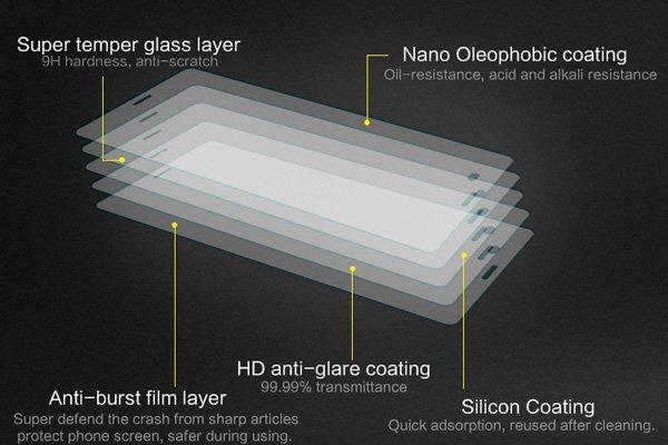 【ネコポス送料無料】Xperia Z3 (D6653) 強化ガラスフィルム ナノコーティング 硬度9H  [3]