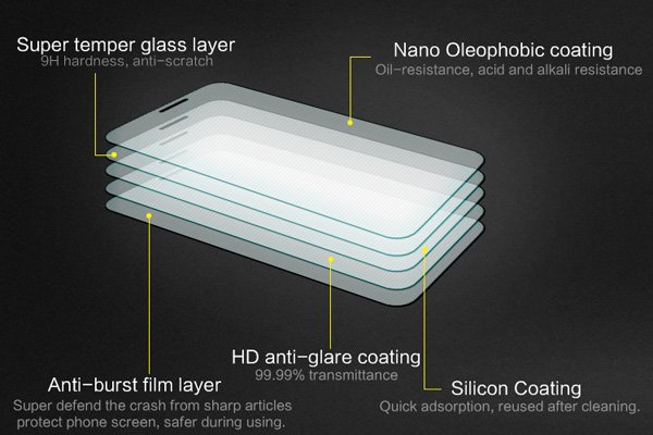 【ネコポス送料無料】MEIZU(魅族)MX4 強化ガラスフィルム ナノコーティング 硬度9H  [7]
