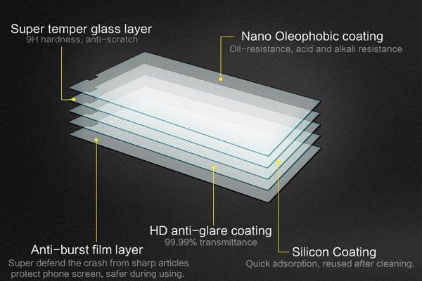 【ネコポス送料無料】HTC Desire820 強化ガラスフィルム ナノコーティング 硬度9H  [4]
