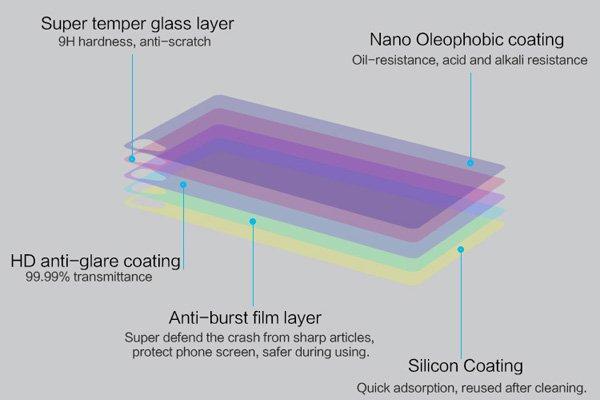 【ネコポス送料無料】Xperia Z3 (D6653) 背面用強化ガラスフィルム ナノコーティング 硬度9H  [6]