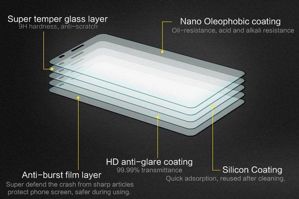 【ネコポス送料無料】Huawei Ascend Mate7 強化ガラスフィルム ナノコーティング 硬度9H  [7]
