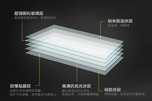 【ネコポス送料無料】HTC One (E8) 強化ガラスフィルム ナノコーティング 硬度9H  [3]