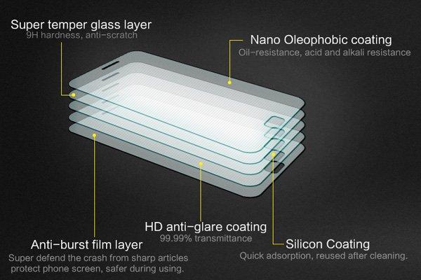 【ネコポス送料無料】MEIZU(魅族)MX4 Pro 強化ガラスフィルム ナノコーティング 硬度9H  [7]
