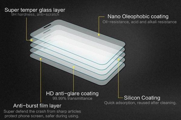【ネコポス送料無料】MEIZU(魅族)M1 Note 強化ガラスフィルム ナノコーティング 硬度9H  [7]