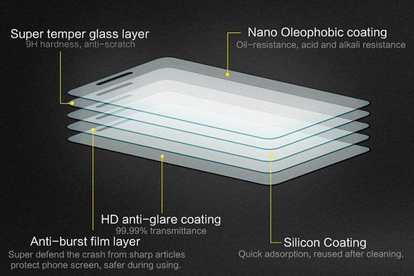 【ネコポス送料無料】Xiaomi (小米) 紅米2 Redmi2 強化ガラスフィルム ナノコーティング 硬度9H  [7]
