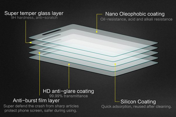 【ネコポス送料無料】OPPO Mirror3 (3007) 強化ガラスフィルム ナノコーティング 硬度9H  [7]