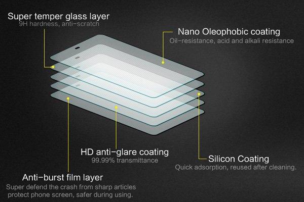 【ネコポス送料無料】NOKIA N1 強化ガラスフィルム ナノコーティング 硬度9H  [7]