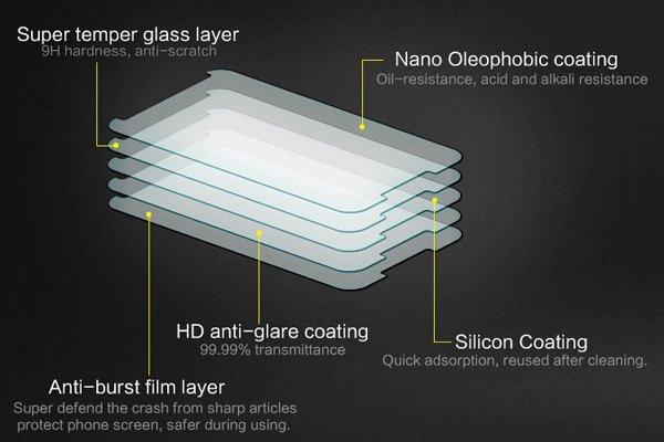 【ネコポス送料無料】Motorola Moto X (2nd Gen) 強化ガラスフィルム ナノコーティング 硬度9H  [7]