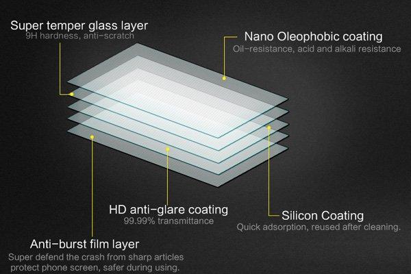 【ネコポス送料無料】HTC One (M9) 強化ガラスフィルム ナノコーティング 硬度9H  [7]