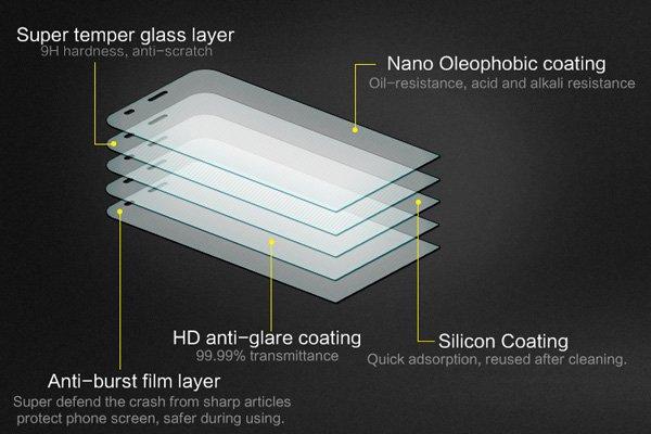 【ネコポス送料無料】ASUS Zenfone2 (ZE551ML) 強化ガラスフィルム ナノコーティング 硬度9H  [7]