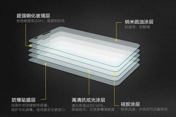 【ネコポス送料無料】Huawei Honor6 強化ガラスフィルム ナノコーティング 硬度9H  [7]