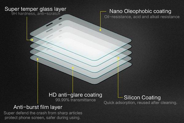 【ネコポス送料無料】Huawei Honor X2 強化ガラスフィルム ナノコーティング 硬度9H  [8]