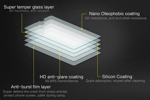 【ネコポス送料無料】Microsoft LUMIA 540 強化ガラスフィルム ナノコーティング 硬度9H  [7]