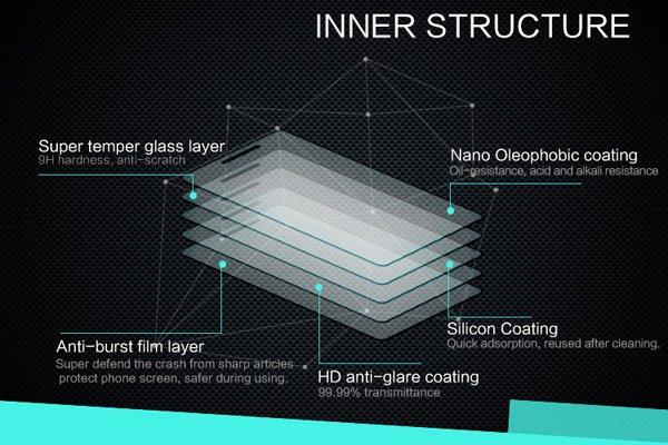 【ネコポス送料無料】Huawei  P8 MAX 強化ガラスフィルム ナノコーティング 硬度9H  [7]