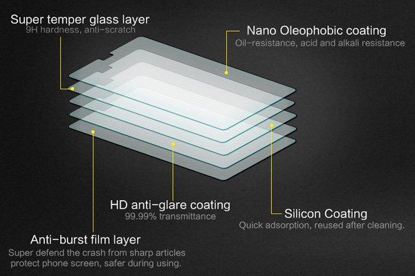 【ネコポス送料無料】XIAOMI(小米)NOTE 強化ガラスフィルム ナノコーティング 硬度9H  [7]
