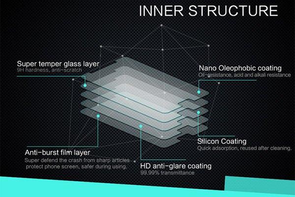 【ネコポス送料無料】Galaxy Note5 (SM-N920) 強化ガラスフィルム ナノコーティング 硬度9H  [7]