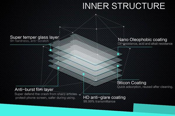 【ネコポス送料無料】Huawei Ascend Mate S 強化ガラスフィルム ナノコーティング 硬度9H  [7]