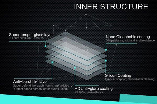 【ネコポス送料無料】Xperia Z5 強化ガラスフィルム ナノコーティング 硬度9H  [7]