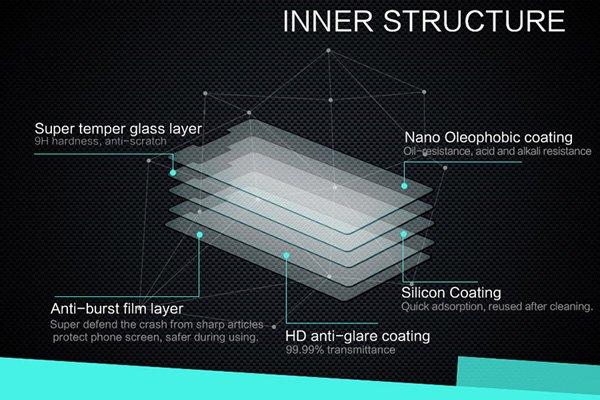 【ネコポス送料無料】OPPO R7 Plus 強化ガラスフィルム ナノコーティング 硬度9H [7]