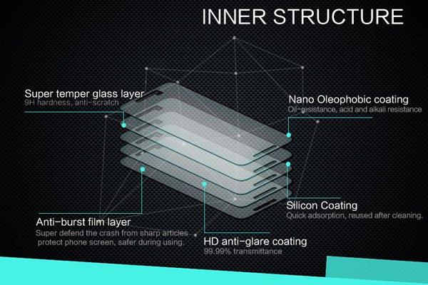 【ネコポス送料無料】Nexus5X 強化ガラスフィルム ナノコーティング 硬度9H  [7]